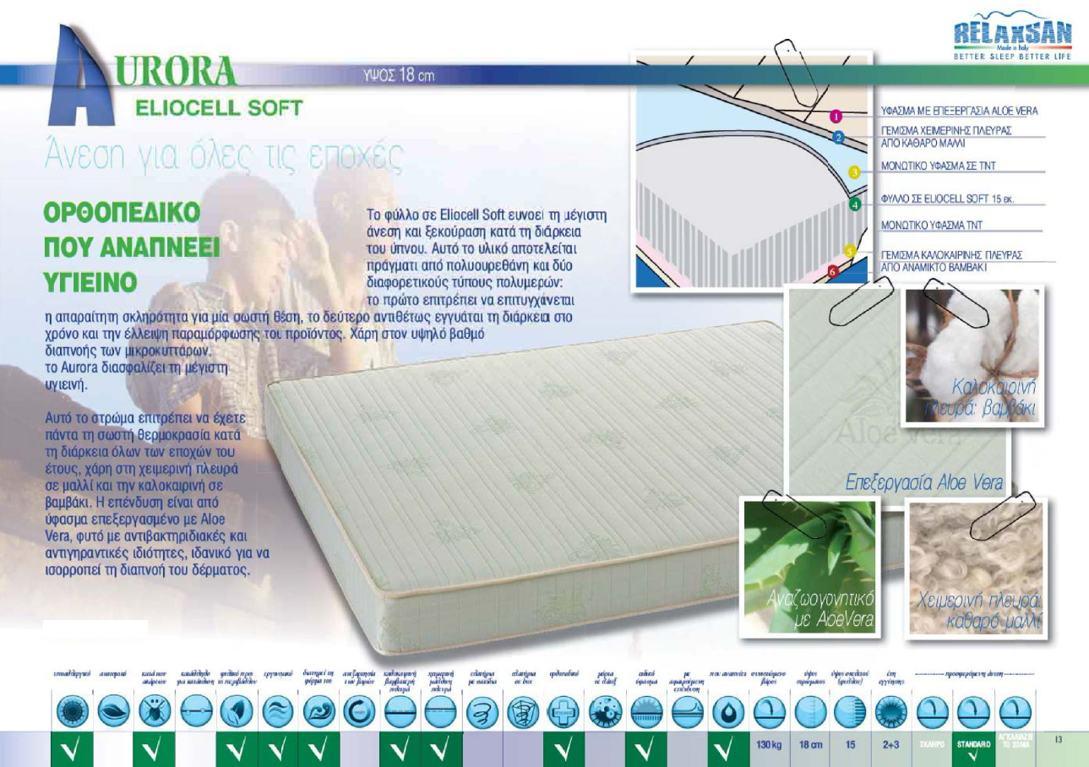 ορθοπεδικο με aloe vera στρώμα AURORA
